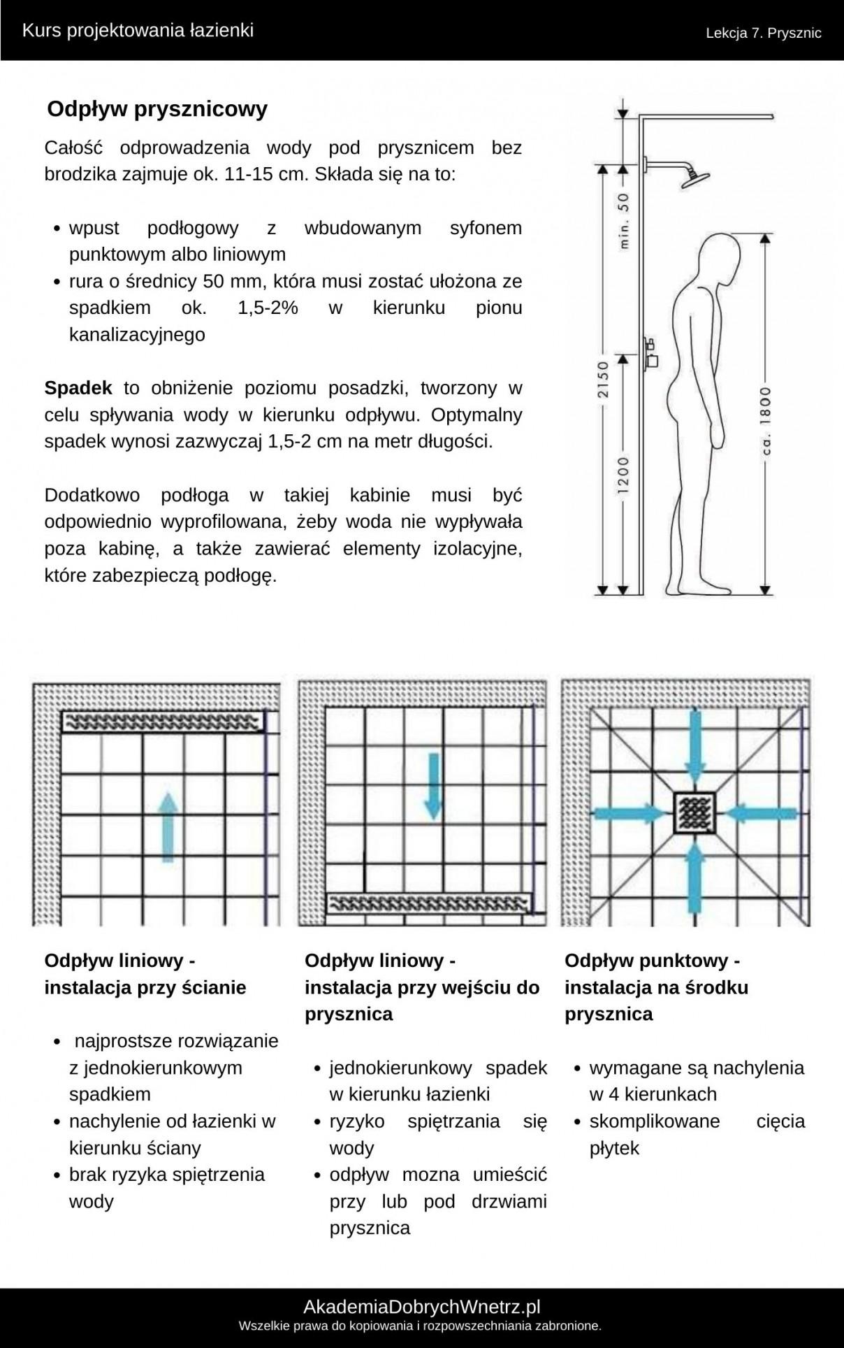 Przykładowa lekcja kursu projektowania łazienek